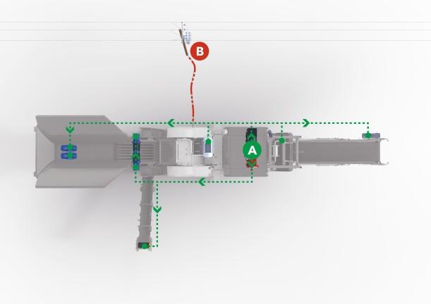 Концепция привода MC 120Z PRO: дизель-электрический привод и внешний источник электропитания